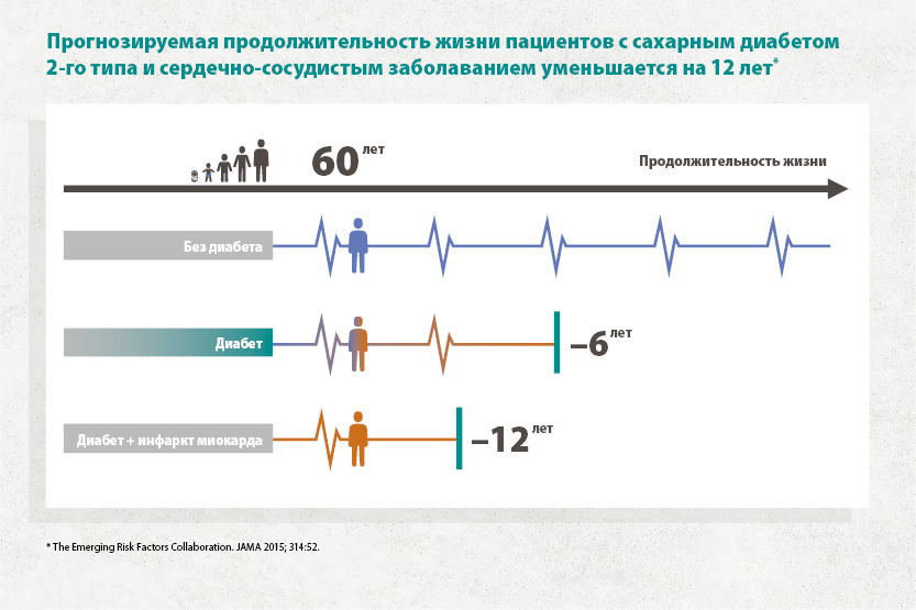 pavasaris-2017-ilgaka-dzive-grafiks-ru